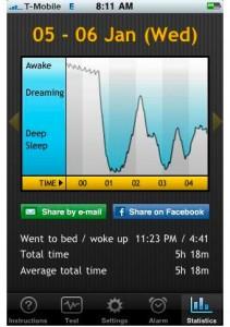 sleep_cycle