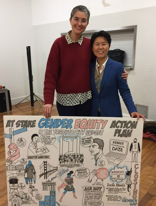 Alison Garwood-Jones Alison Garwood-Jones, graphic recorder at The City of Toronto. With Kristyn Wong-Tam