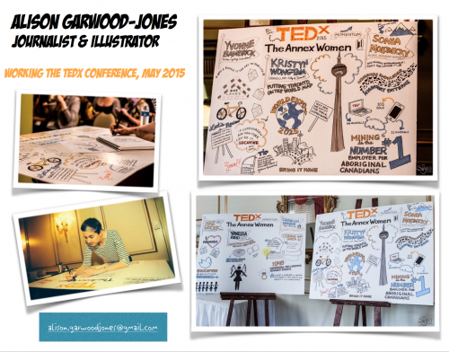Alison Garwood-Jones, graphic recorder at TEDx Toronto.
