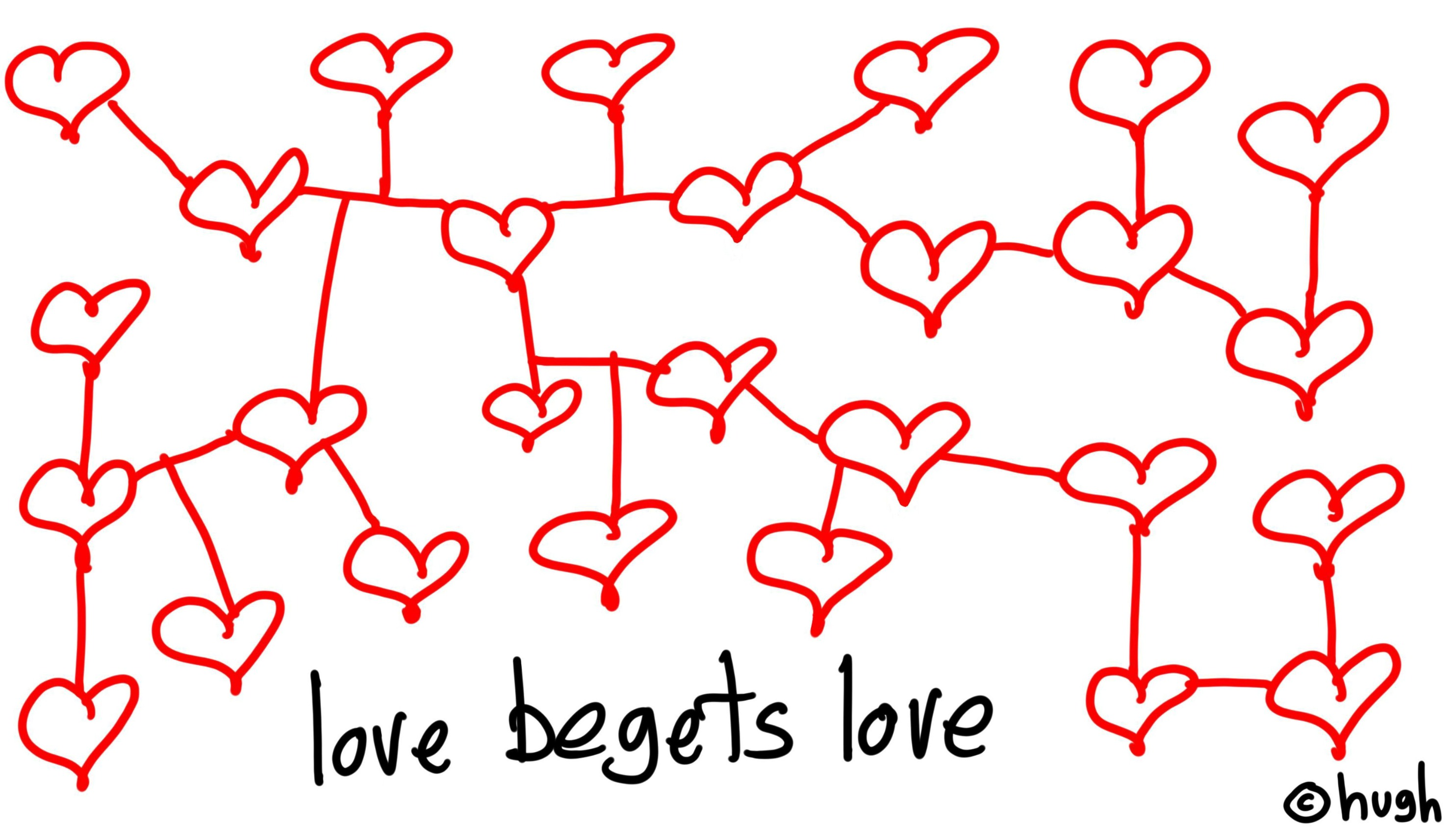 lovebegets25 NO2
