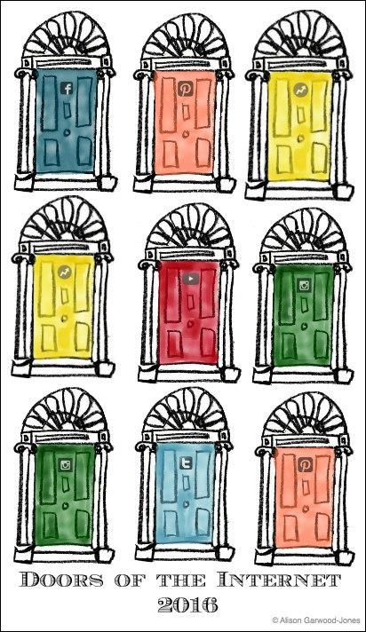 Doors of the Internet Final