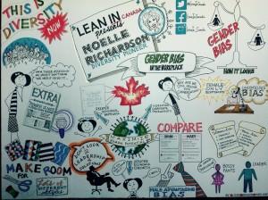 Lean In Canada illustrations on Gender Bias in the Workplace. By Alison Garwood-Jones