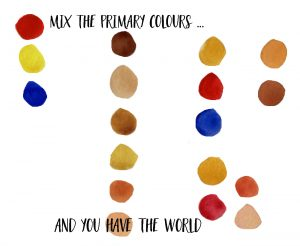 Mix the primary colours for all the flesh tones