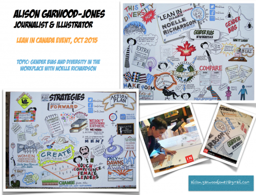 Alison Garwood-Jones working as a graphic recorder for LeanIn Canada.